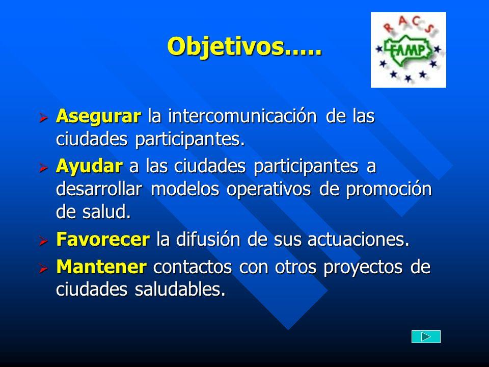 Objetivos..... Asegurar la intercomunicación de las ciudades participantes. Asegurar la intercomunicación de las ciudades participantes. Ayudar a las