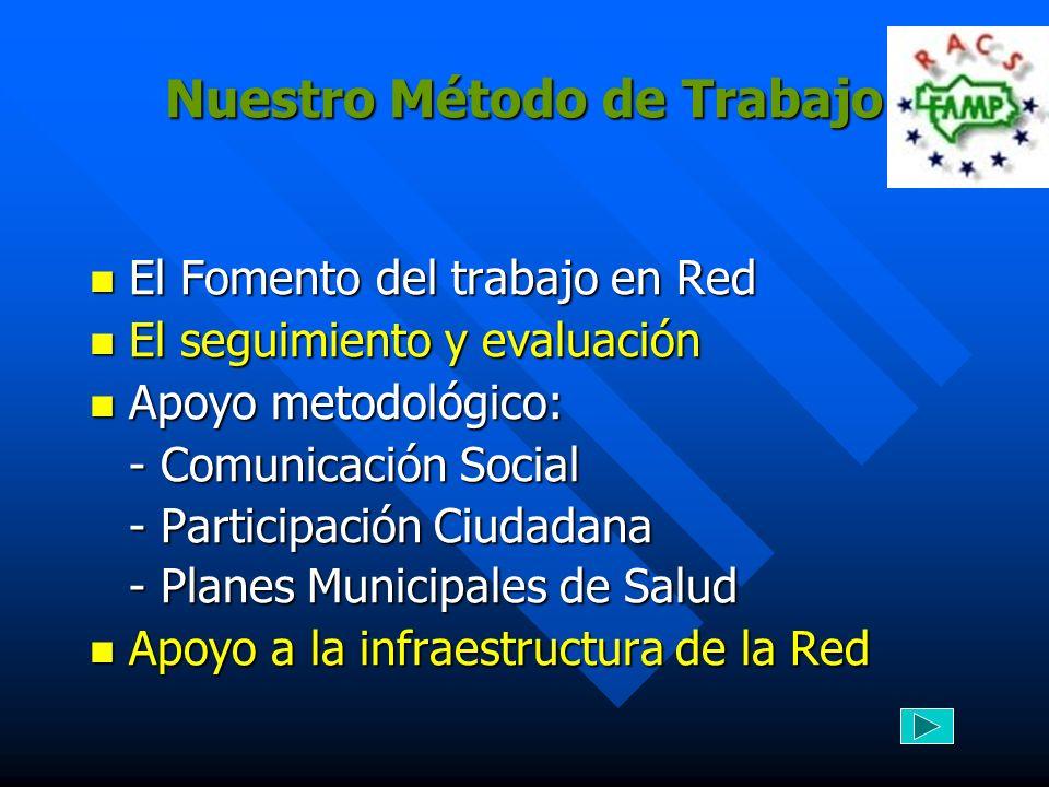 Nuestro Método de Trabajo El Fomento del trabajo en Red El Fomento del trabajo en Red El seguimiento y evaluación El seguimiento y evaluación Apoyo me