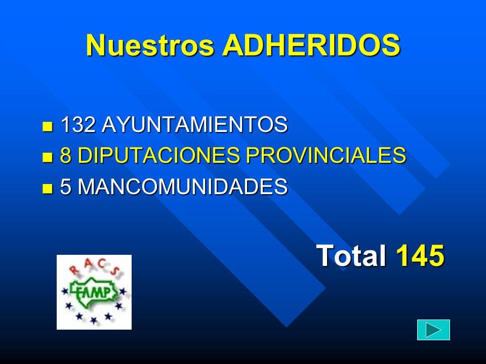 Nuestros ADHERIDOS 132 AYUNTAMIENTOS 132 AYUNTAMIENTOS 8 DIPUTACIONES PROVINCIALES 8 DIPUTACIONES PROVINCIALES 5 MANCOMUNIDADES 5 MANCOMUNIDADES Total
