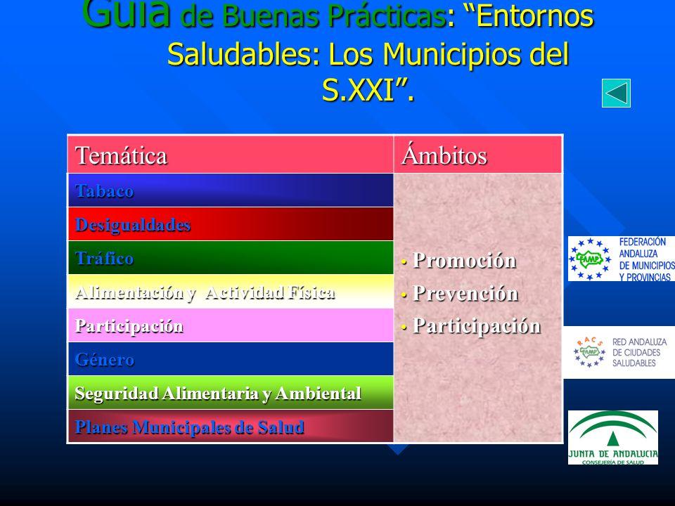 Guía de Buenas Prácticas: Entornos Saludables: Los Municipios del S.XXI. TemáticaÁmbitosTabaco Promoción Promoción Prevención Prevención Participación