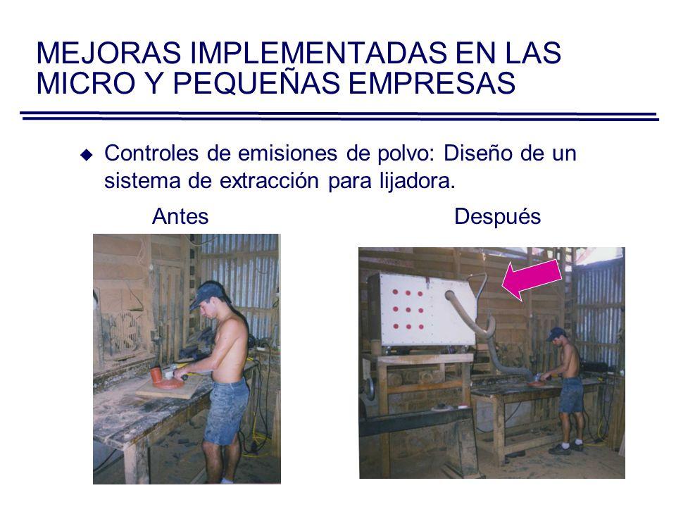 MEJORAS IMPLEMENTADAS EN LAS MICRO Y PEQUEÑAS EMPRESAS AntesDespués Controles de emisiones de polvo: Diseño de un sistema de extracción para lijadora.