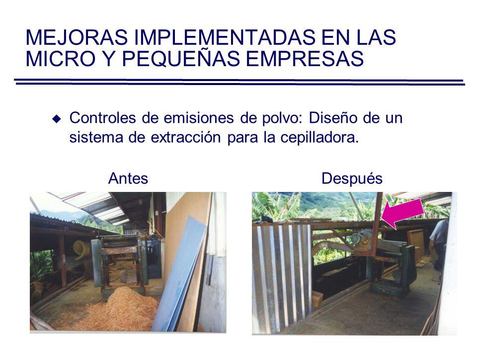 Controles de emisiones de polvo: Diseño de un sistema de extracción para la cepilladora. AntesDespués MEJORAS IMPLEMENTADAS EN LAS MICRO Y PEQUEÑAS EM