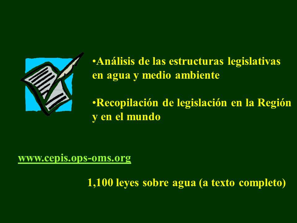 www.cepis.ops-oms.org 1,100 leyes sobre agua (a texto completo) Análisis de las estructuras legislativas en agua y medio ambiente Recopilación de legislación en la Región y en el mundo