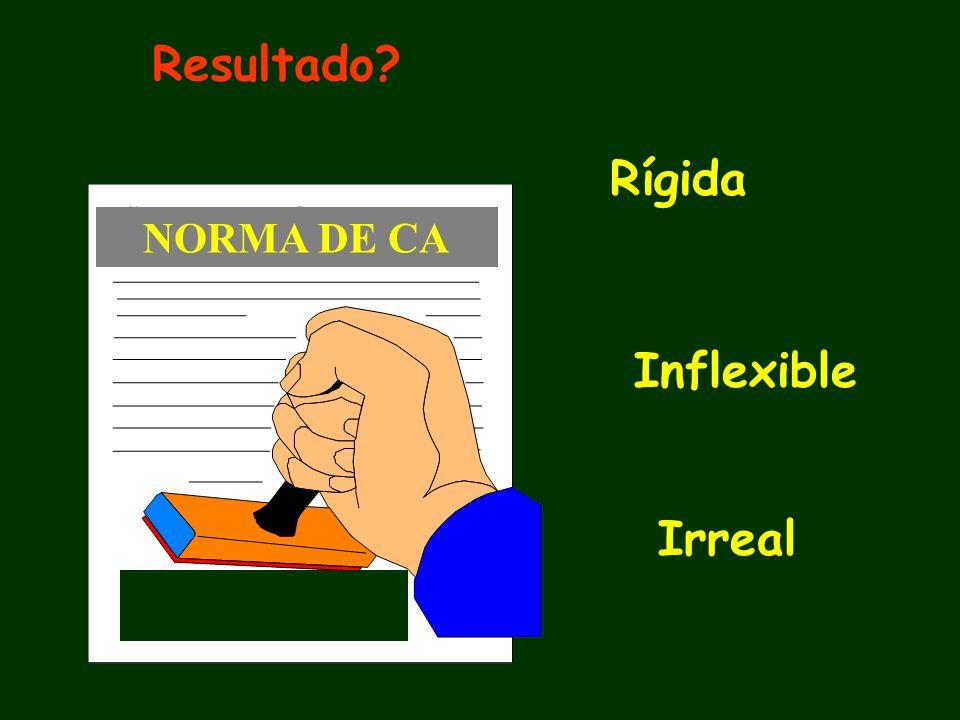 Resultado NORMA DE CA Rígida Inflexible Irreal