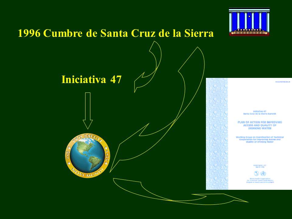 1996 Cumbre de Santa Cruz de la Sierra Iniciativa 47