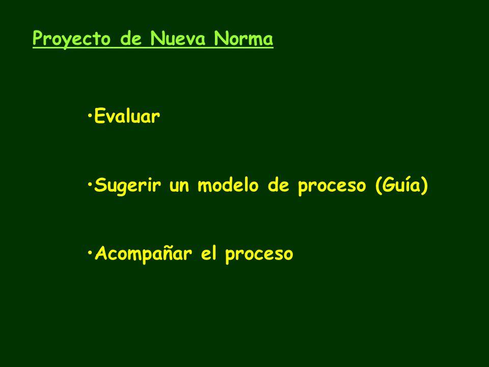 Proyecto de Nueva Norma Evaluar Sugerir un modelo de proceso (Guía) Acompañar el proceso