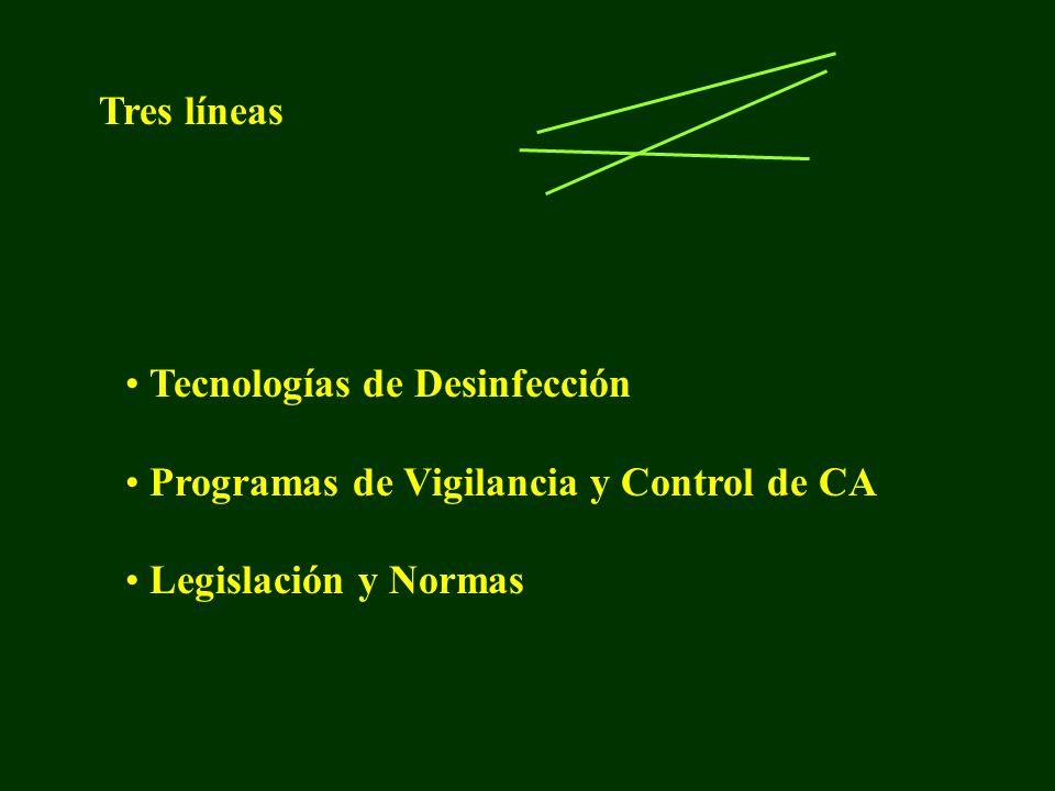 Tecnologías de Desinfección Programas de Vigilancia y Control de CA Legislación y Normas Tres líneas