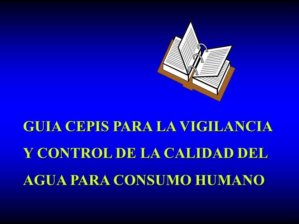 Adecuada para el consumo humano y para todo uso doméstico habitual, incluida la higiene personal CALIDAD DEL AGUA DE BEBIDA (OMS - 1995)
