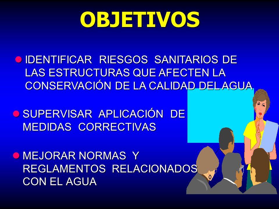 OBJETIVOS lDETERMINAR CAMBIOS EN LA CALIDAD DEL AGUA lIDENTIFICAR ZONAS DE ABASTECIMIENTO DE ALTO RIESGO lEVALUAR EFECTIVIDAD DE LOS PROCESOS DE TRATA