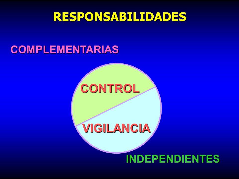INDICADORES DE LA CALIDAD l CONTINUIDAD l COBERTURA l CANTIDAD l COSTO lCALIDAD ANALÍTICA INFRAESTRUCTURA FISICO QUÍMICA BACTERIOLÓGICA INSPECCIÓN SAN