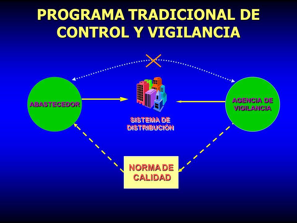 RESPONSABILIDADES COMPLEMENTARIAS INDEPENDIENTES VIGILANCIA CONTROL