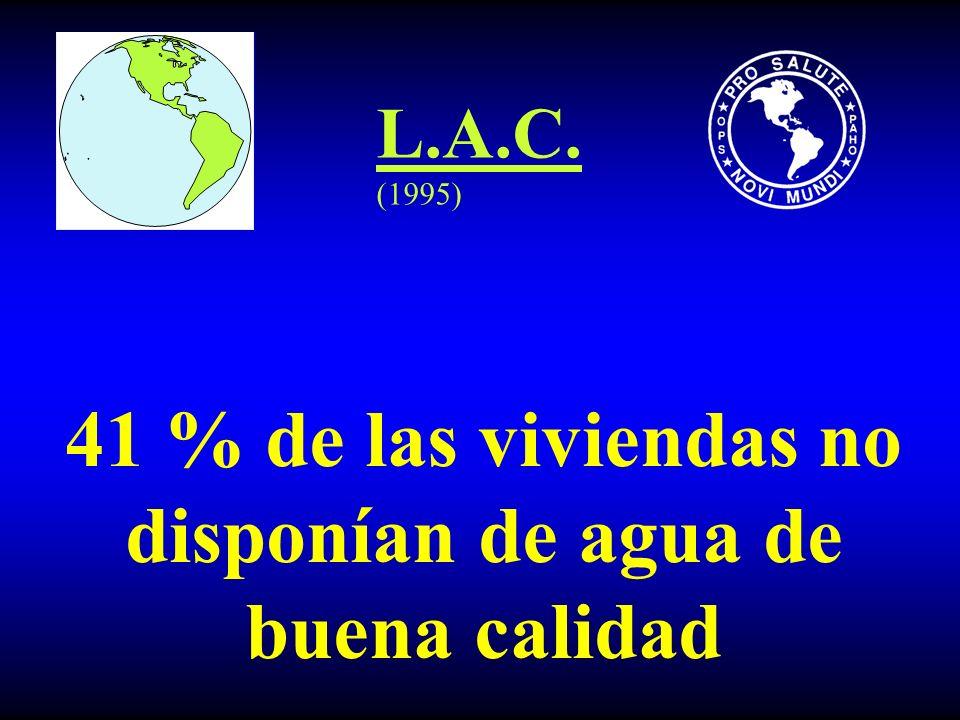 1997 Sufre enfermedades vinculadas con el agua 1/2 (Población de los países en vías de desarrollo)