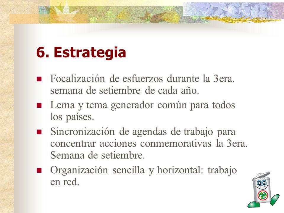 6. Estrategia Focalización de esfuerzos durante la 3era.