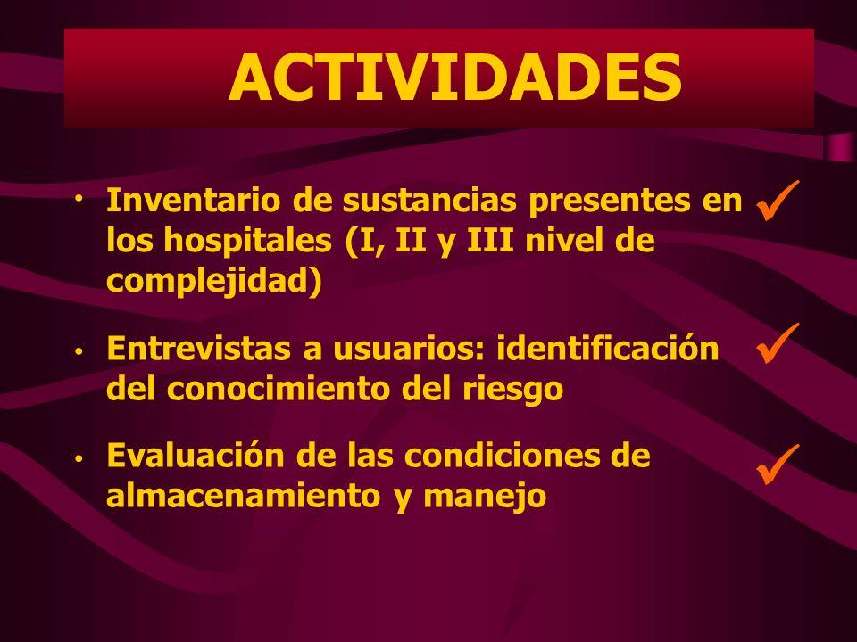 ACTIVIDADES Inventario de sustancias presentes en los hospitales (I, II y III nivel de complejidad) Entrevistas a usuarios: identificación del conocim