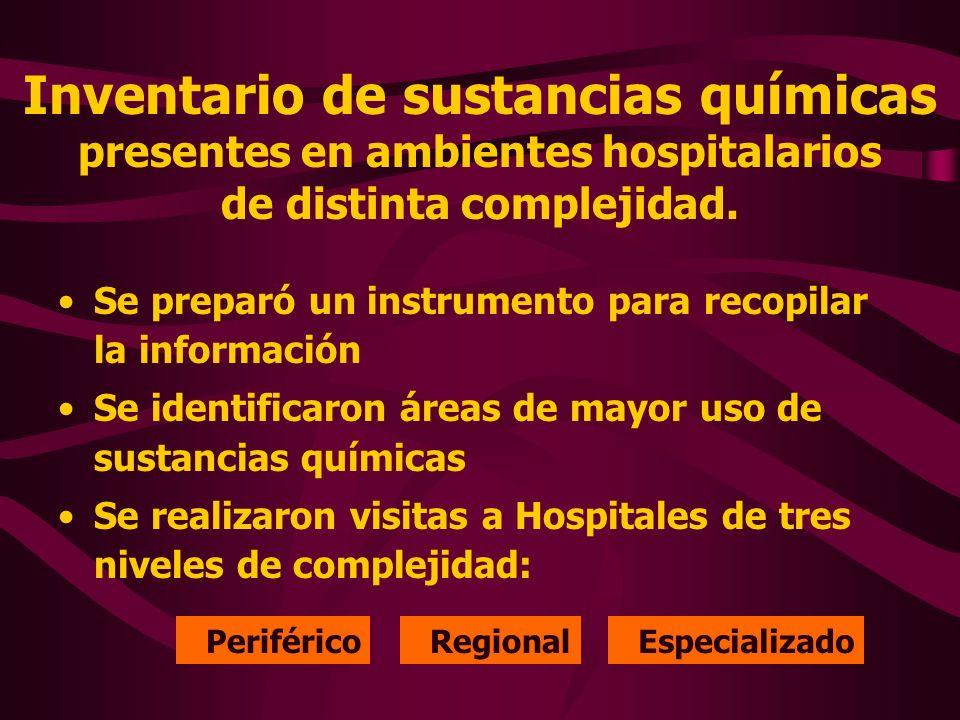 Inventario de sustancias químicas presentes en ambientes hospitalarios de distinta complejidad. Se preparó un instrumento para recopilar la informació