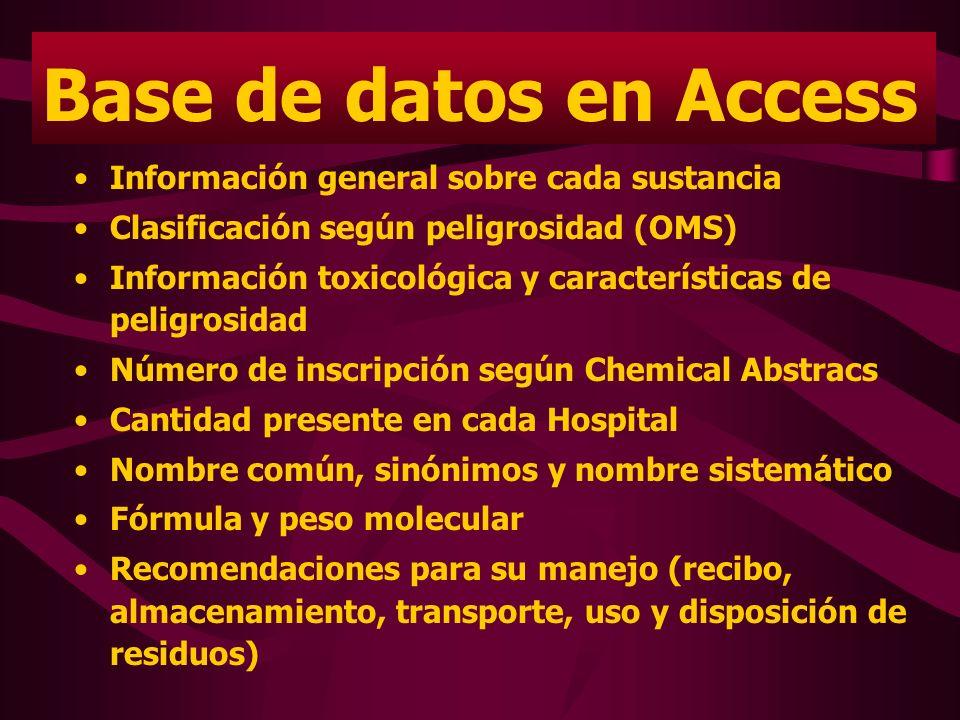 Base de datos en Access Información general sobre cada sustancia Clasificación según peligrosidad (OMS) Información toxicológica y características de