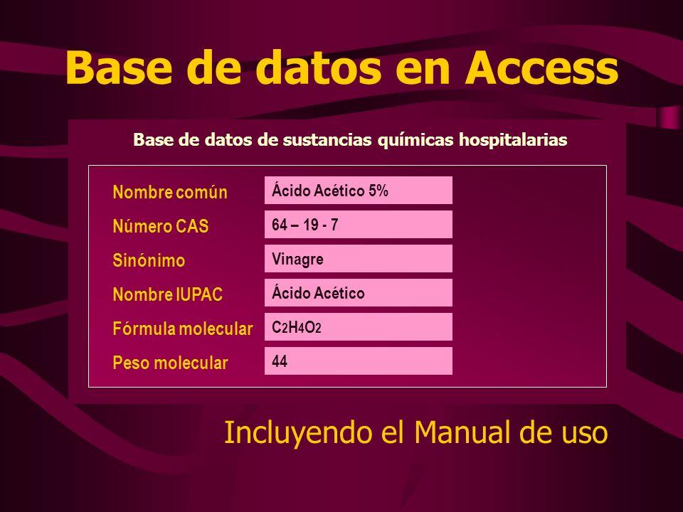 Incluyendo el Manual de uso Nombre común Número CAS Sinónimo Nombre IUPAC Fórmula molecular Peso molecular Ácido Acético 5% 64 – 19 - 7 Vinagre Ácido