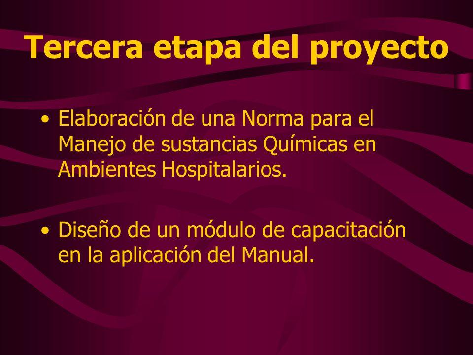 Tercera etapa del proyecto Elaboración de una Norma para el Manejo de sustancias Químicas en Ambientes Hospitalarios. Diseño de un módulo de capacitac
