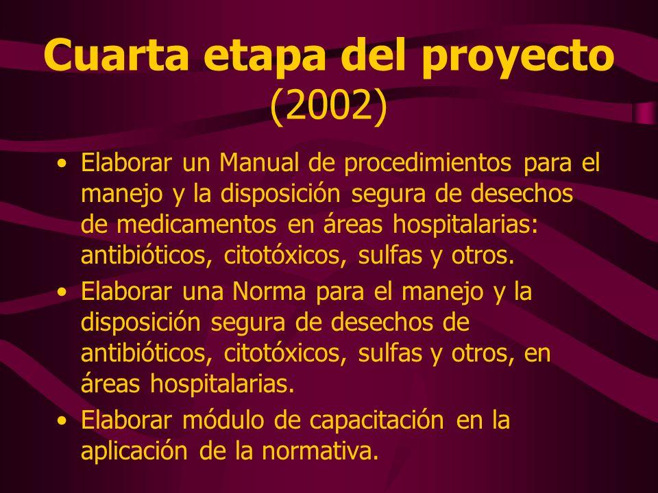 Cuarta etapa del proyecto (2002) Elaborar un Manual de procedimientos para el manejo y la disposición segura de desechos de medicamentos en áreas hosp