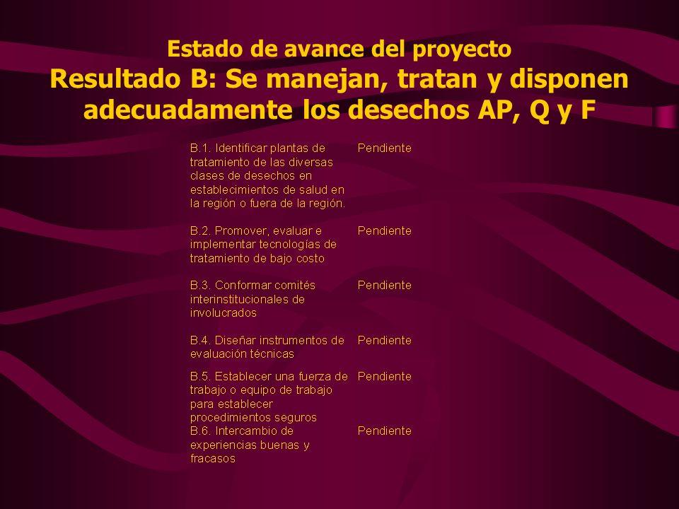 Estado de avance del proyecto Resultado B: Se manejan, tratan y disponen adecuadamente los desechos AP, Q y F