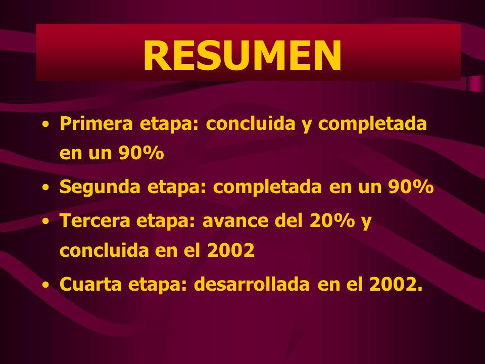 RESUMEN Primera etapa: concluida y completada en un 90% Segunda etapa: completada en un 90% Tercera etapa: avance del 20% y concluida en el 2002 Cuart