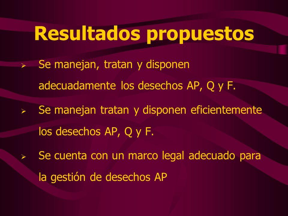 Estado de avance del proyecto Resultado C: Se cuenta con un marco legal adecuado y la gestión de desechos AP