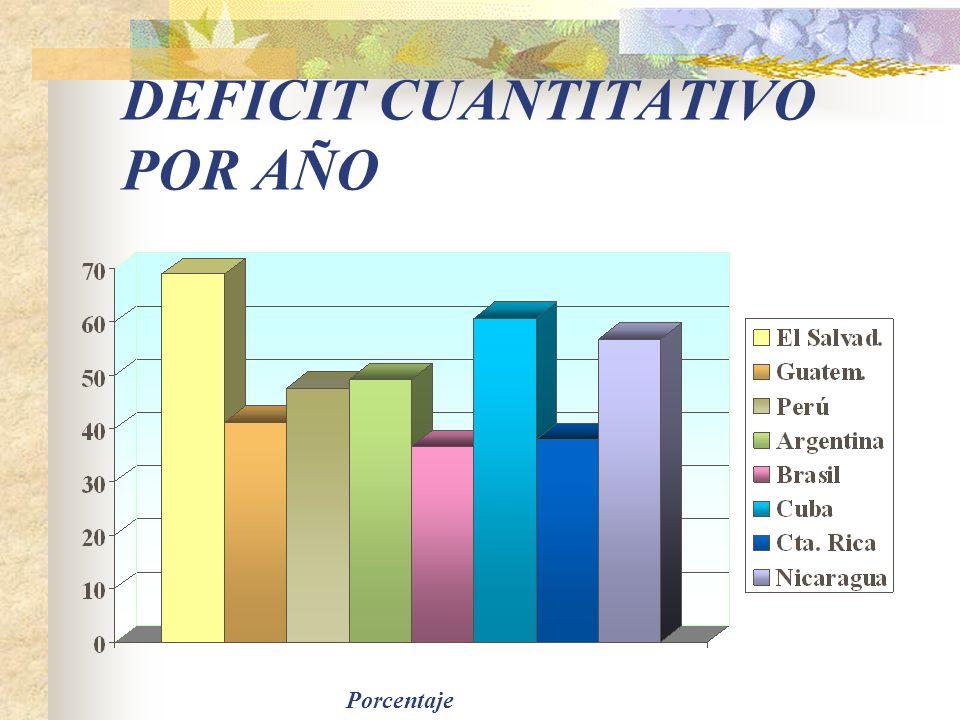 VIVIENDAS SEGÚN TIPO DE PROPIEDAD Porcentaje