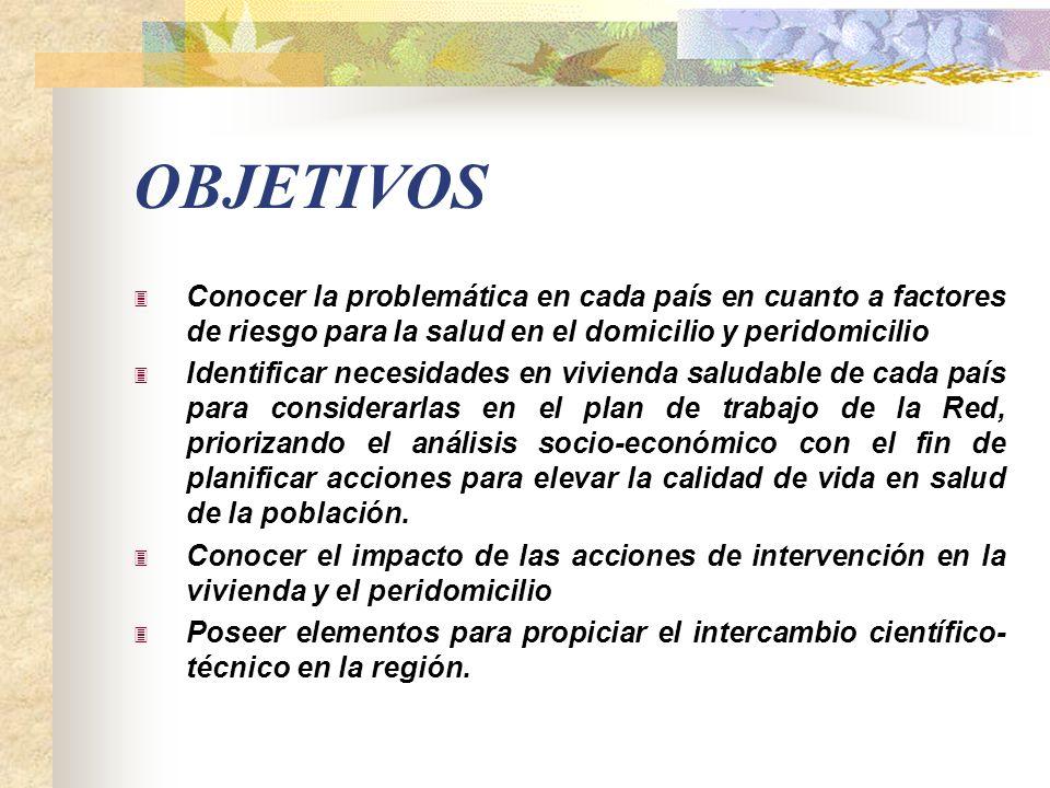 Mejora de la calidad de vida en salud por acciones de los Centros.