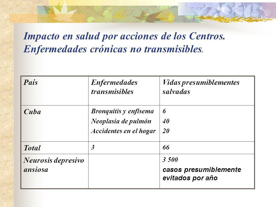 Impacto en salud por acciones de los Centros. Enfermedades transmisibles.