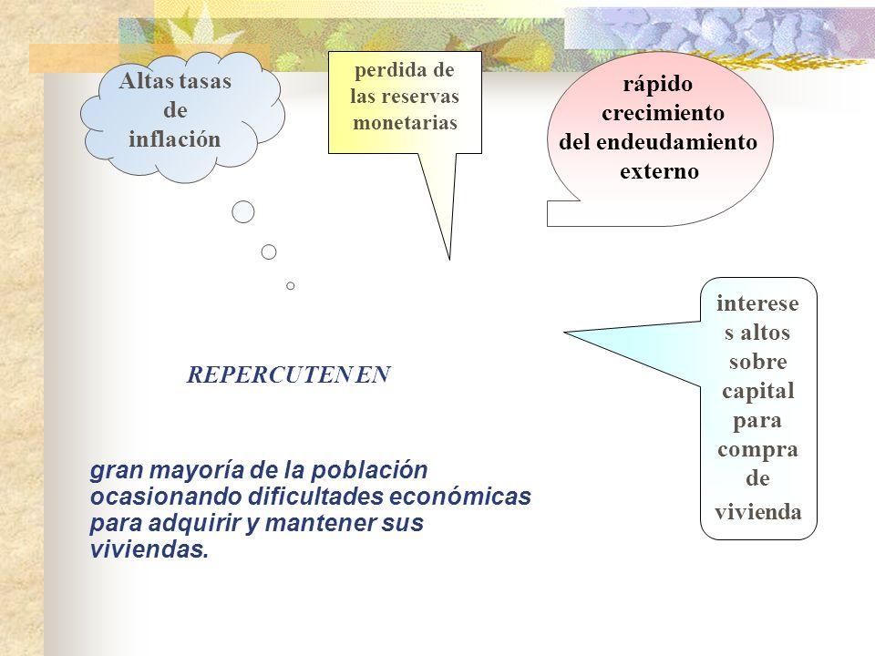POLÍTICAS NACIONALES DE DESARROLLO DE LA VIVIENDA Evaluaciones de programas de vivienda construidas con anterioridad.