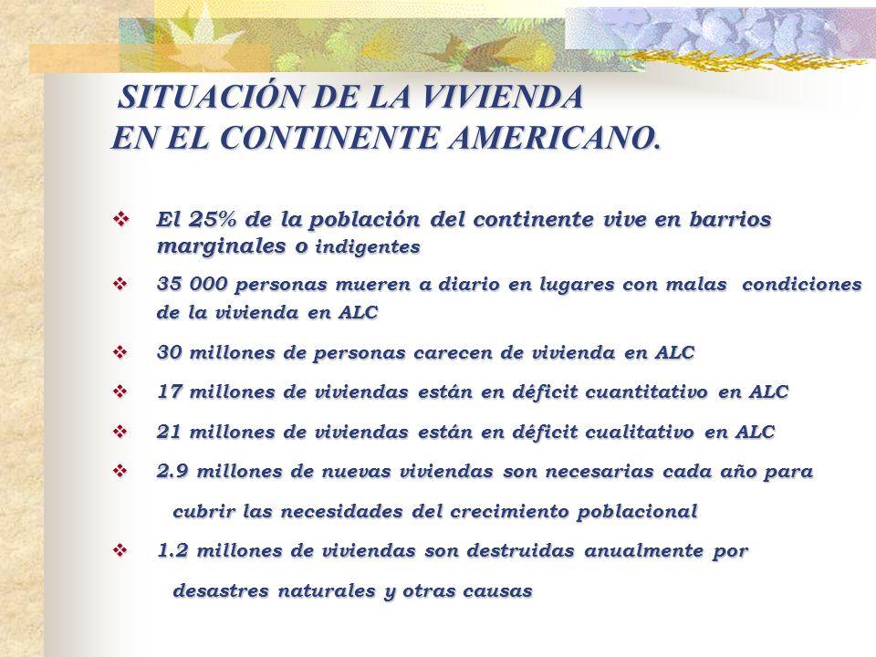 SITUACIÓN DE LA VIVIENDA EN EL CONTINENTE AMERICANO.