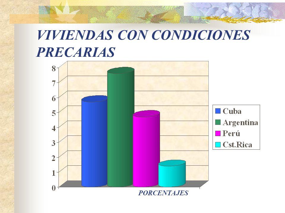 Características Número % VENTILACION: Muy deficiente 125 8.3 Muy deficiente / de kerosén 69 4.6 y cocina / habit.