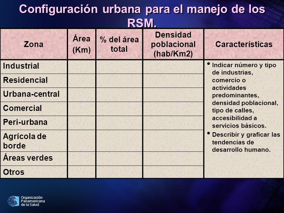 Organización Panamericana de la Salud Configuración urbana para el manejo de los RSM. Zona Área (Km) % del área total Densidad poblacional (hab/Km2) C