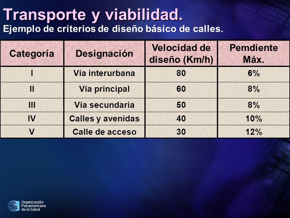 Organización Panamericana de la Salud Transporte y viabilidad. Ejemplo de criterios de diseño básico de calles. CategoríaDesignación Velocidad de dise