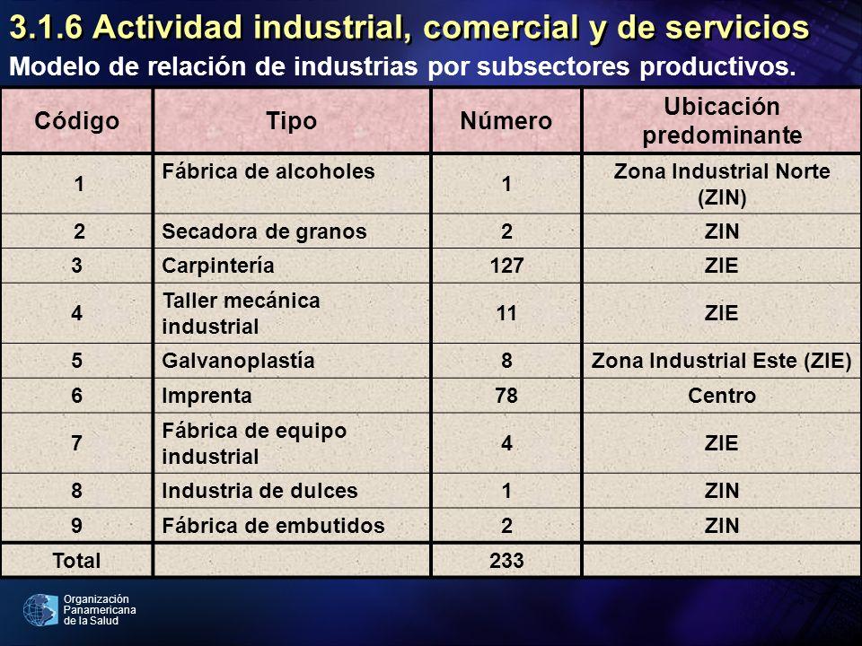 Organización Panamericana de la Salud 3.1.6 Actividad industrial, comercial y de servicios Modelo de relación de industrias por subsectores productivo