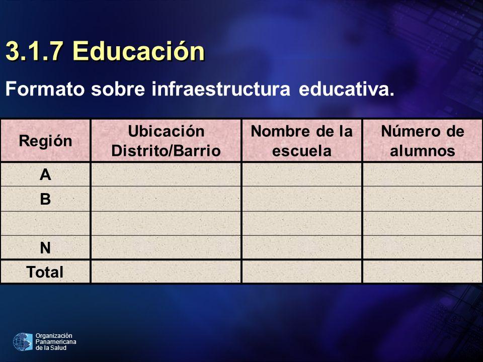 Organización Panamericana de la Salud 3.1.7 Educación Formato sobre infraestructura educativa. Región Ubicación Distrito/Barrio Nombre de la escuela N