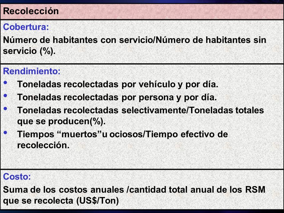 Organización Panamericana de la Salud Recolección Cobertura: Número de habitantes con servicio/Número de habitantes sin servicio (%). Rendimiento: Ton