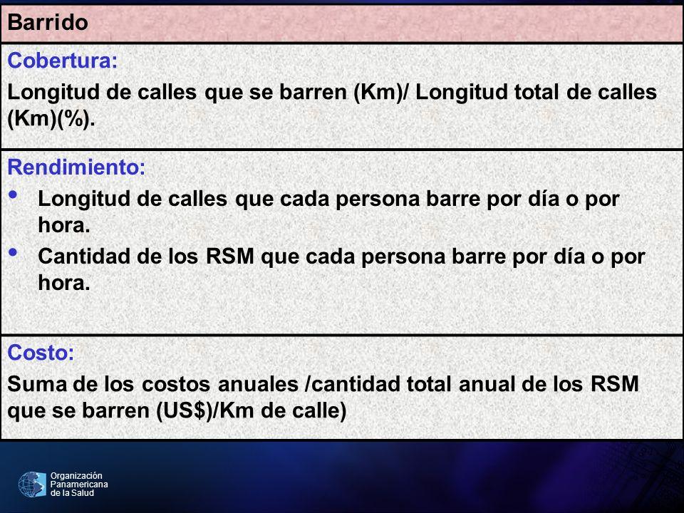 Organización Panamericana de la Salud Barrido Cobertura: Longitud de calles que se barren (Km)/ Longitud total de calles (Km)(%). Rendimiento: Longitu