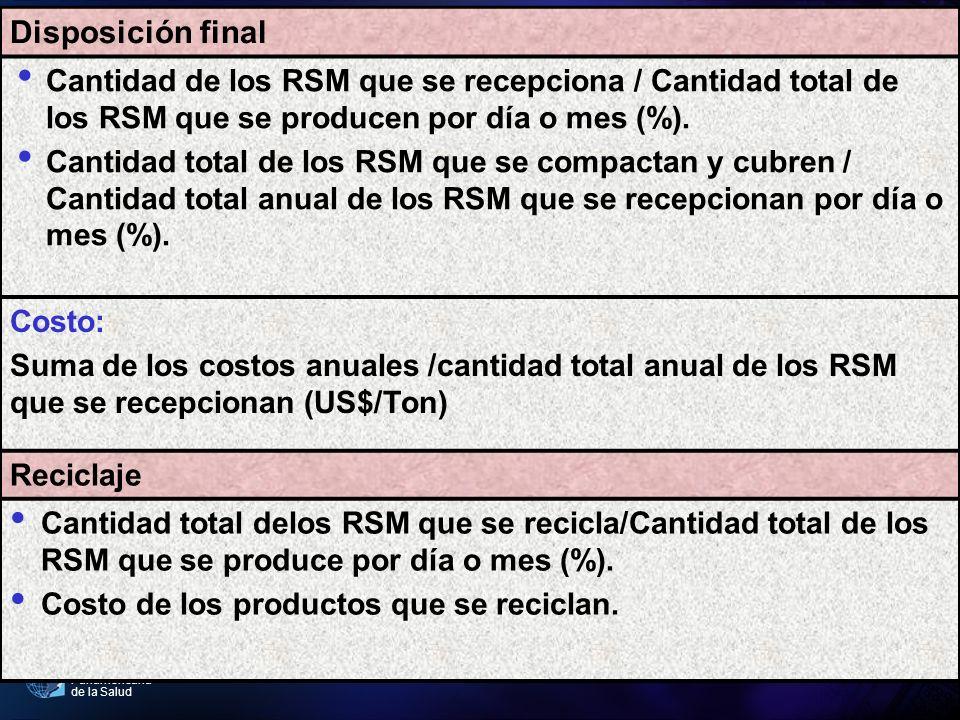 Organización Panamericana de la Salud Disposición final Cantidad de los RSM que se recepciona / Cantidad total de los RSM que se producen por día o me