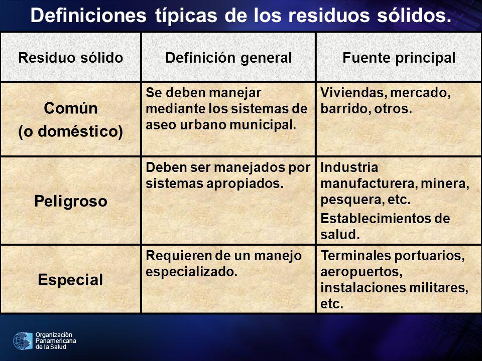 Organización Panamericana de la Salud Residuo sólidoDefinición generalFuente principal Común (o doméstico) Se deben manejar mediante los sistemas de a