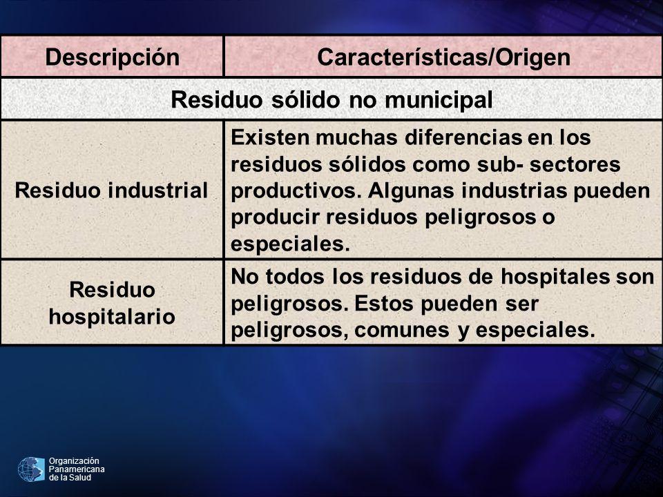 Organización Panamericana de la Salud DescripciónCaracterísticas/Origen Residuo sólido no municipal Residuo industrial Existen muchas diferencias en l
