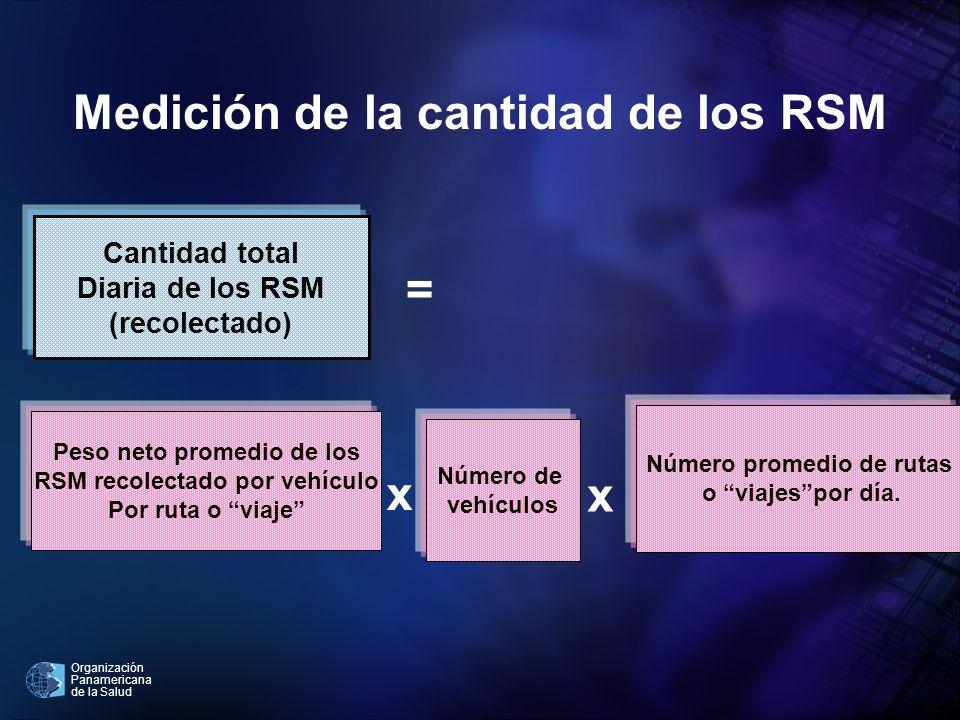 Organización Panamericana de la Salud Cantidad total Diaria de los RSM (recolectado) Peso neto promedio de los RSM recolectado por vehículo Por ruta o