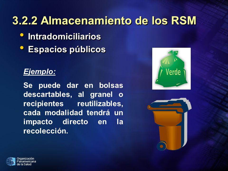 Organización Panamericana de la Salud 3.2.2 Almacenamiento de los RSM Intradomiciliarios Espacios públicos Intradomiciliarios Espacios públicos Ejempl