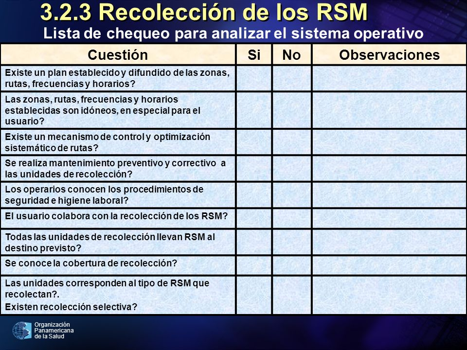 Organización Panamericana de la Salud 3.2.3 Recolección de los RSM CuestiónSiNoObservaciones Existe un plan establecido y difundido de las zonas, ruta