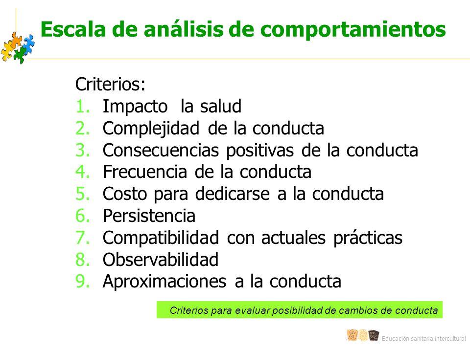 Educación sanitaria intercultural Escala de análisis de comportamientos Criterios: 1.Impacto la salud 2.Complejidad de la conducta 3.Consecuencias pos