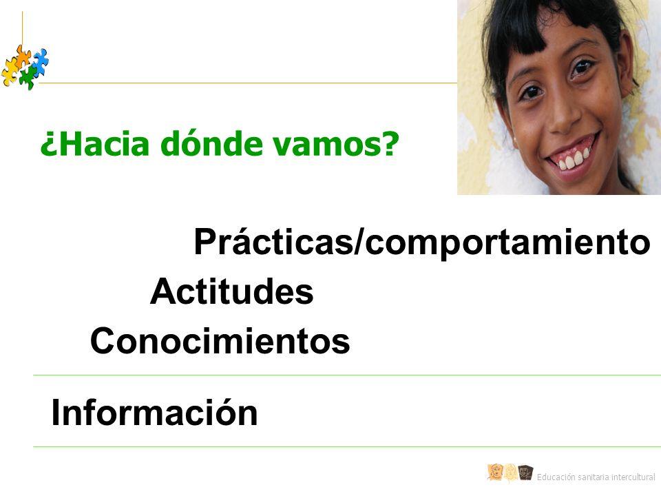 Educación sanitaria intercultural ¿Hacia dónde vamos? Conocimientos Actitudes Información Prácticas/comportamiento