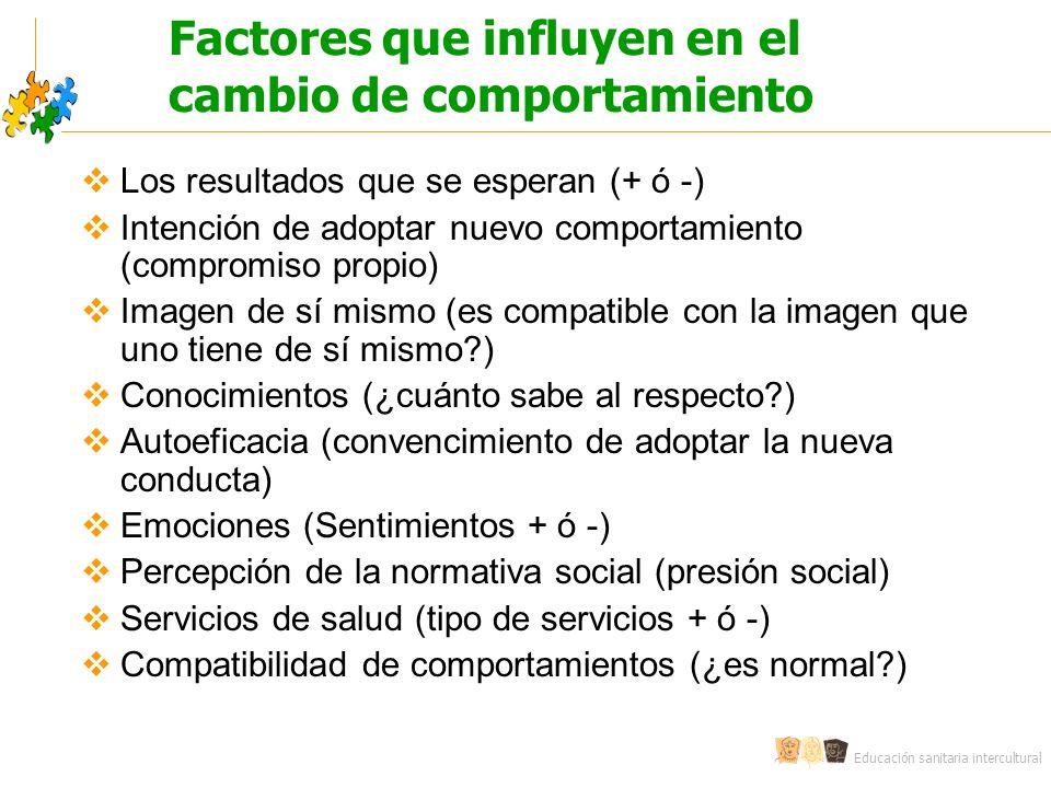 Educación sanitaria intercultural Factores que influyen en el cambio de comportamiento Los resultados que se esperan (+ ó -) Intención de adoptar nuev