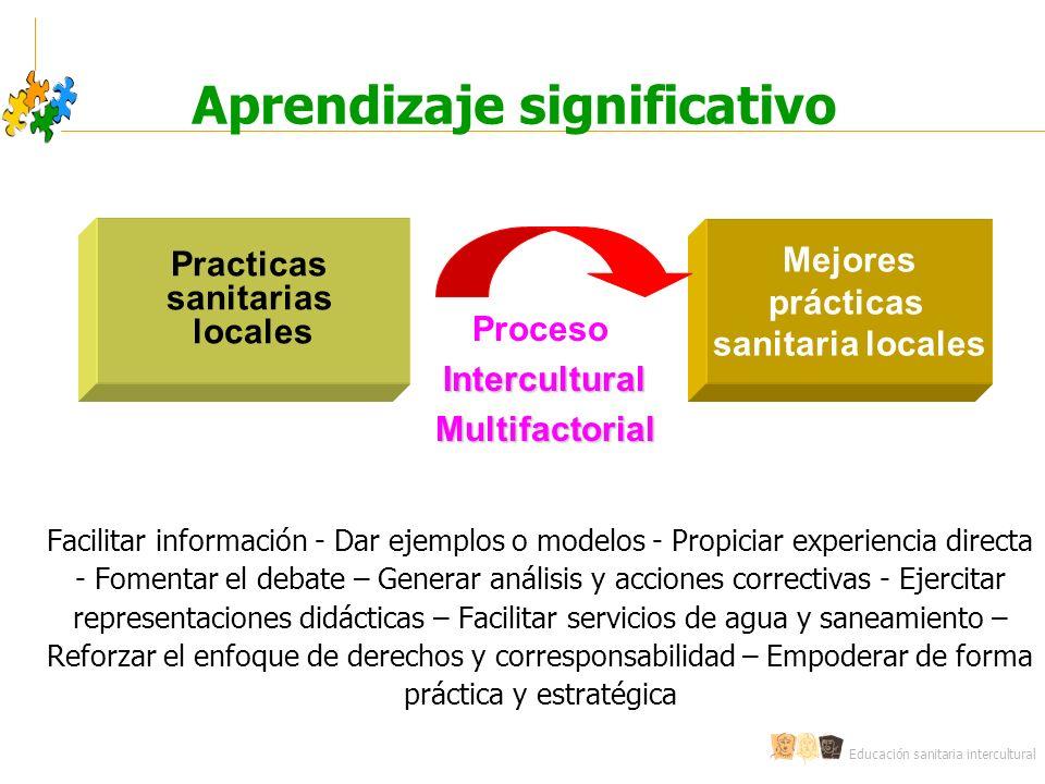 Educación sanitaria intercultural Aprendizaje significativo Facilitar información - Dar ejemplos o modelos - Propiciar experiencia directa - Fomentar