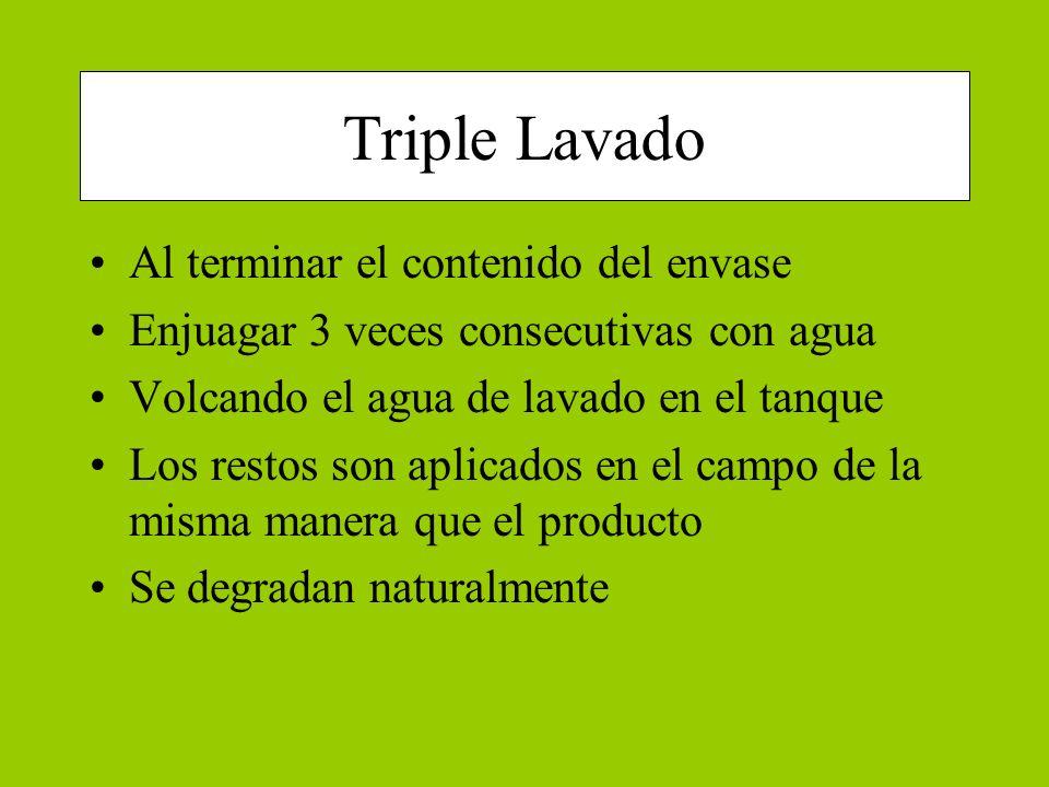 Necesidad del Triple Lavado de los Envases Vacíos Abandono Enterrado Incineración Reuso Reciclado Recuperación Energía Triple Lavado Degradación Natur