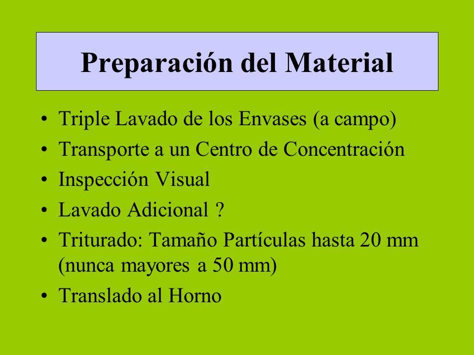 Caracterización del Material Tipos de Plásticos: HDPE, PET Envases: Triple Lavado previo Posibles contaminantes : –Cloro: despreciable –Fluor: no más